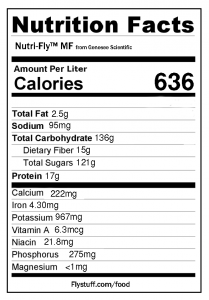 Nutrition Labels 2-