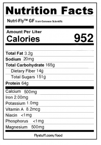 Nutrition Labels 3-