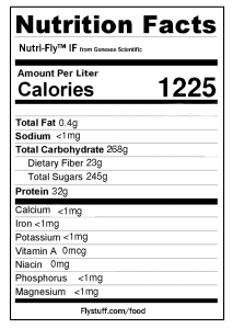 Nutrition Labels 4-